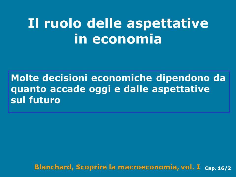 Blanchard, Scoprire la macroeconomia, vol. I Cap. 16/2 Il ruolo delle aspettative in economia Molte decisioni economiche dipendono da quanto accade og