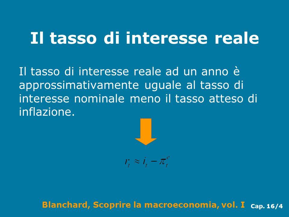 Blanchard, Scoprire la macroeconomia, vol. I Cap. 16/4 Il tasso di interesse reale Il tasso di interesse reale ad un anno è approssimativamente uguale