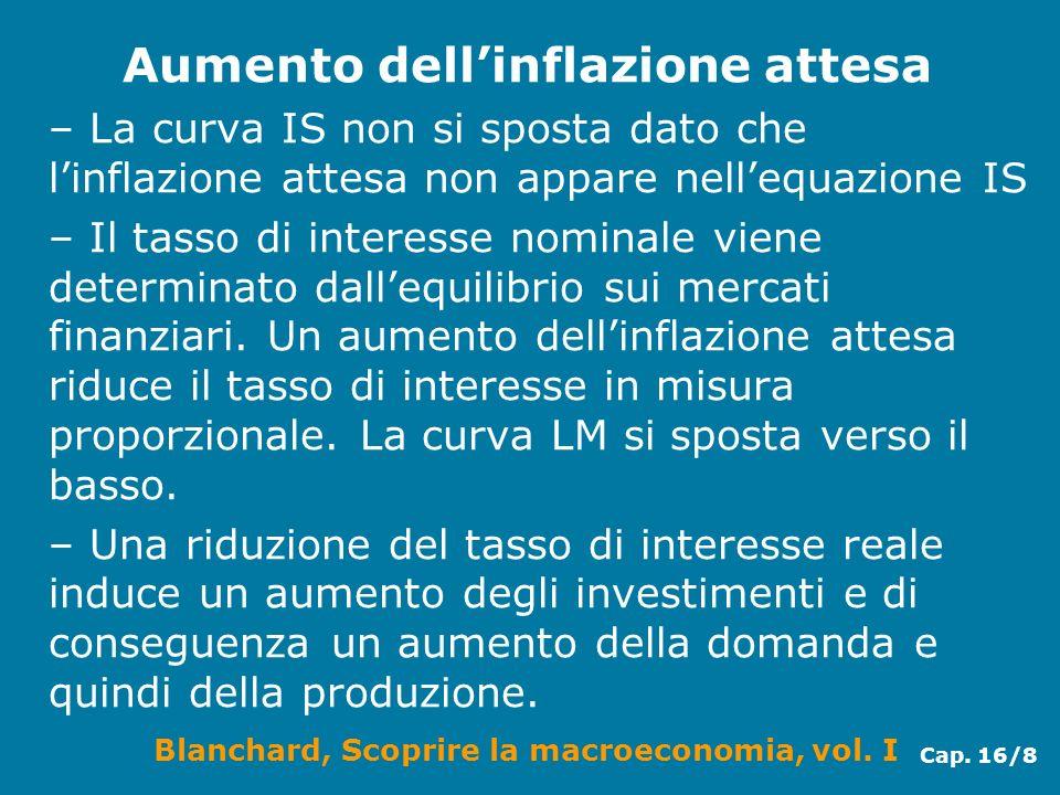 Blanchard, Scoprire la macroeconomia, vol. I Cap. 16/8 Aumento dellinflazione attesa – La curva IS non si sposta dato che linflazione attesa non appar