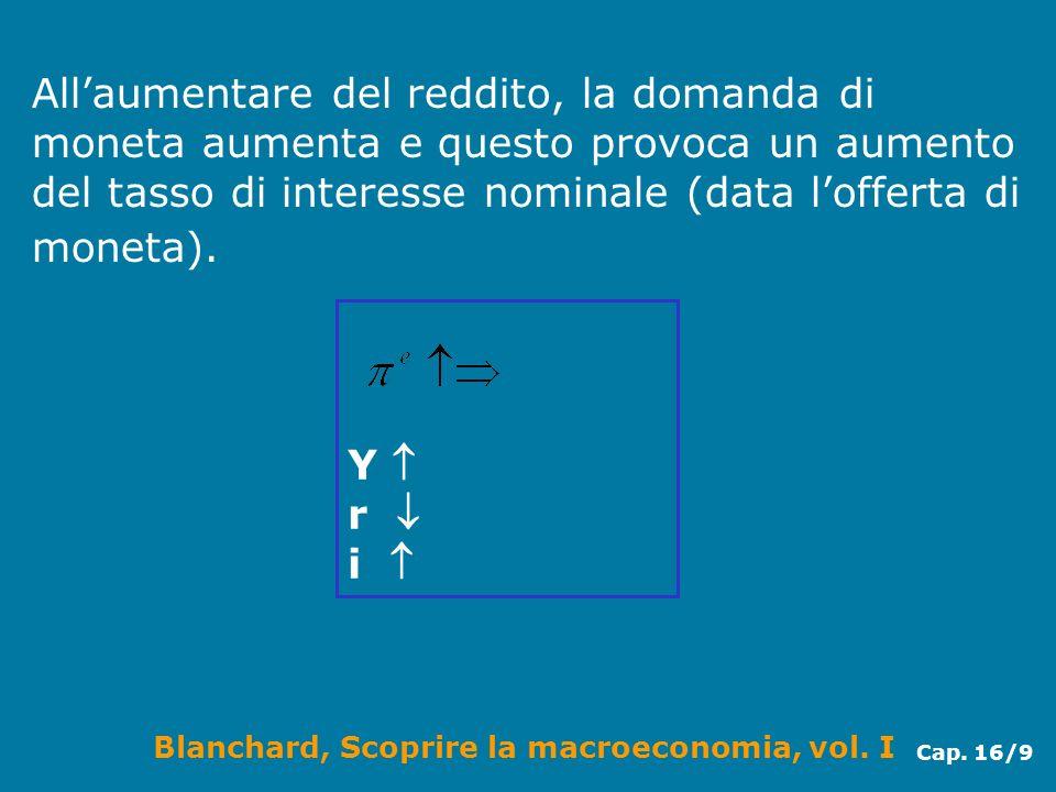 Blanchard, Scoprire la macroeconomia, vol. I Cap. 16/9 Allaumentare del reddito, la domanda di moneta aumenta e questo provoca un aumento del tasso di