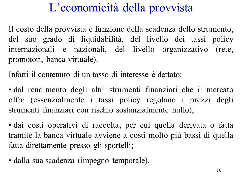10 Leconomicità della provvista Il costo della provvista è funzione della scadenza dello strumento, del suo grado di liquidabilità, del livello dei ta
