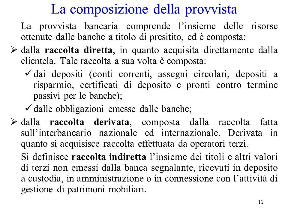 11 La composizione della provvista La provvista bancaria comprende linsieme delle risorse ottenute dalle banche a titolo di presitito, ed è composta: