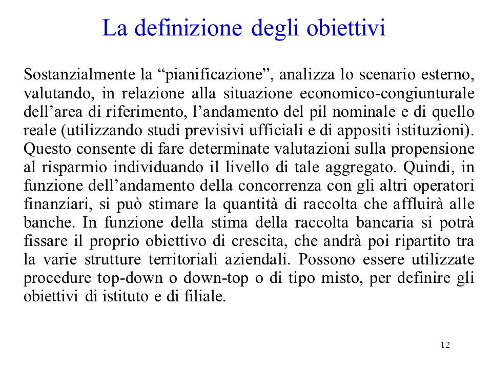 12 La definizione degli obiettivi Sostanzialmente la pianificazione, analizza lo scenario esterno, valutando, in relazione alla situazione economico-c
