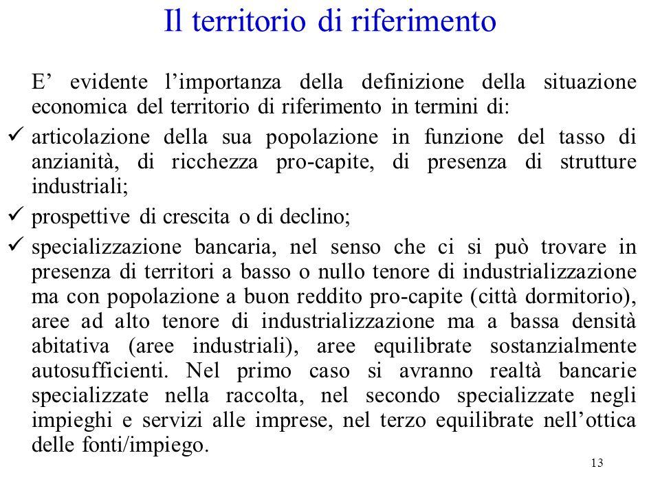 13 Il territorio di riferimento E evidente limportanza della definizione della situazione economica del territorio di riferimento in termini di: artic