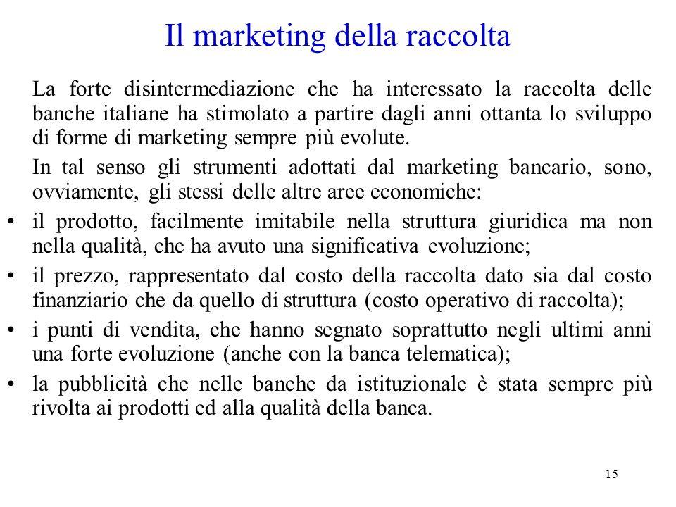 15 Il marketing della raccolta La forte disintermediazione che ha interessato la raccolta delle banche italiane ha stimolato a partire dagli anni otta