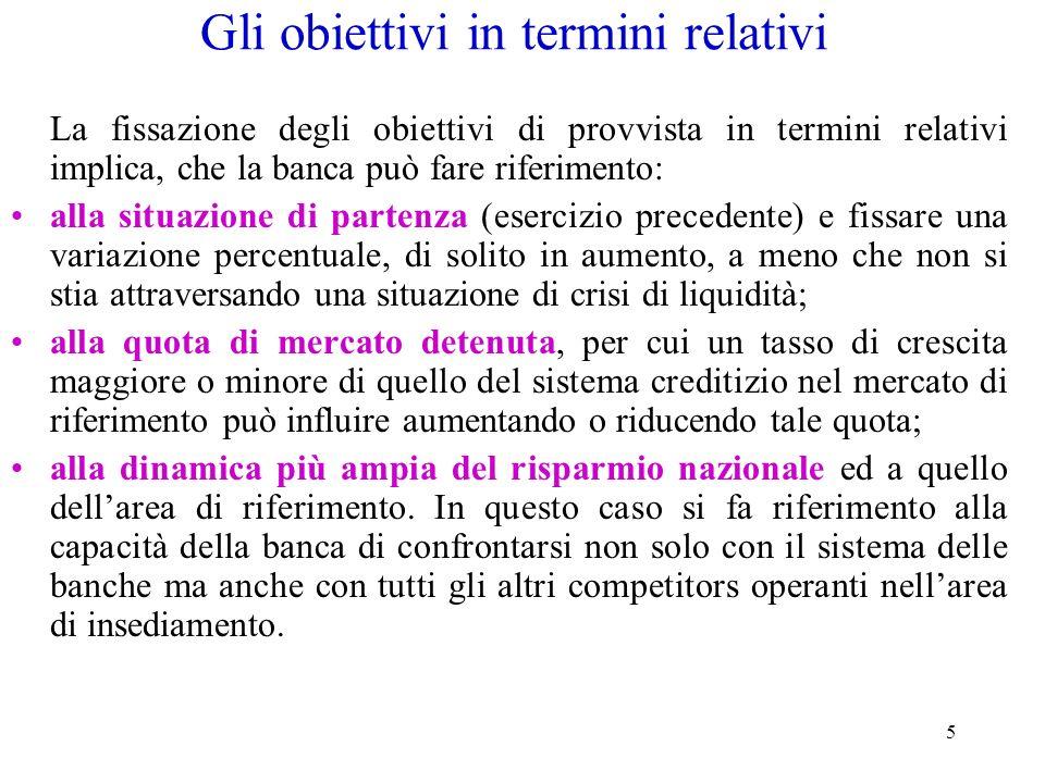 5 Gli obiettivi in termini relativi La fissazione degli obiettivi di provvista in termini relativi implica, che la banca può fare riferimento: alla si