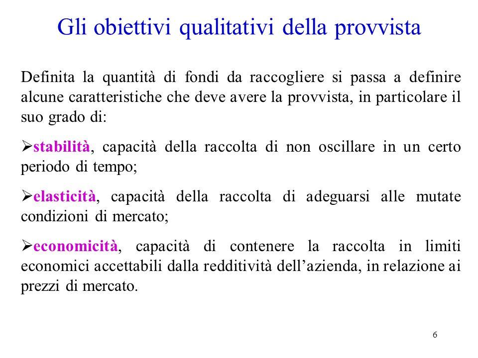 6 Gli obiettivi qualitativi della provvista Definita la quantità di fondi da raccogliere si passa a definire alcune caratteristiche che deve avere la