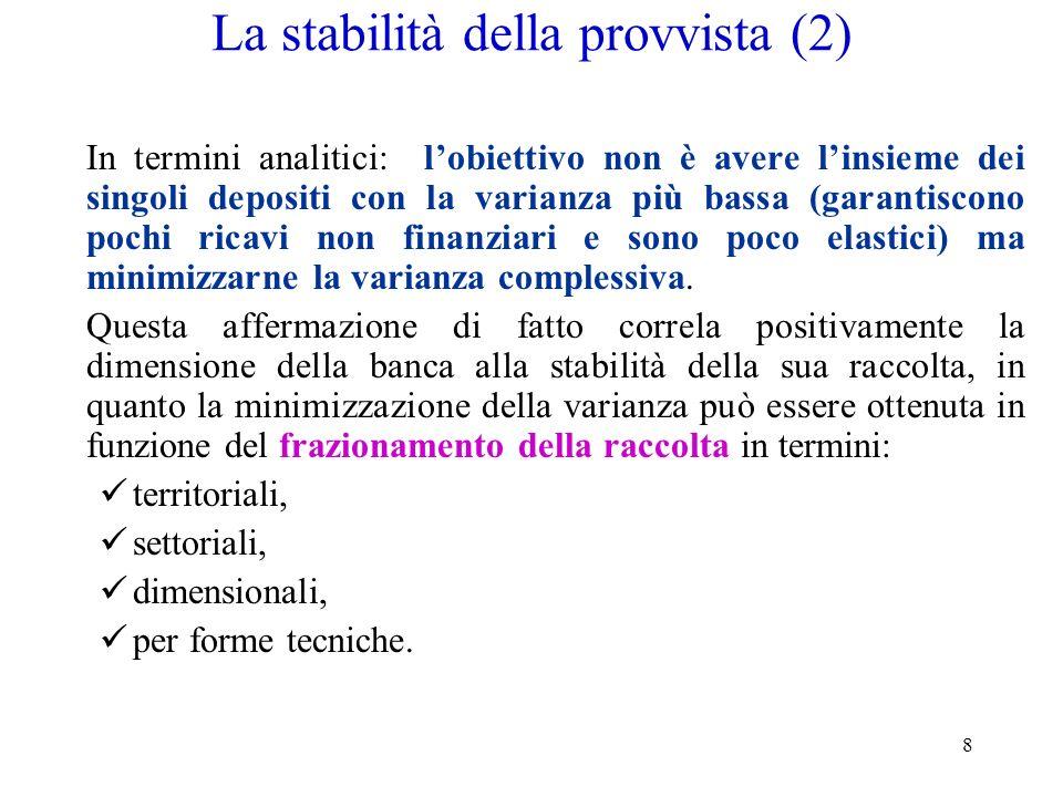 8 La stabilità della provvista (2) In termini analitici: lobiettivo non è avere linsieme dei singoli depositi con la varianza più bassa (garantiscono