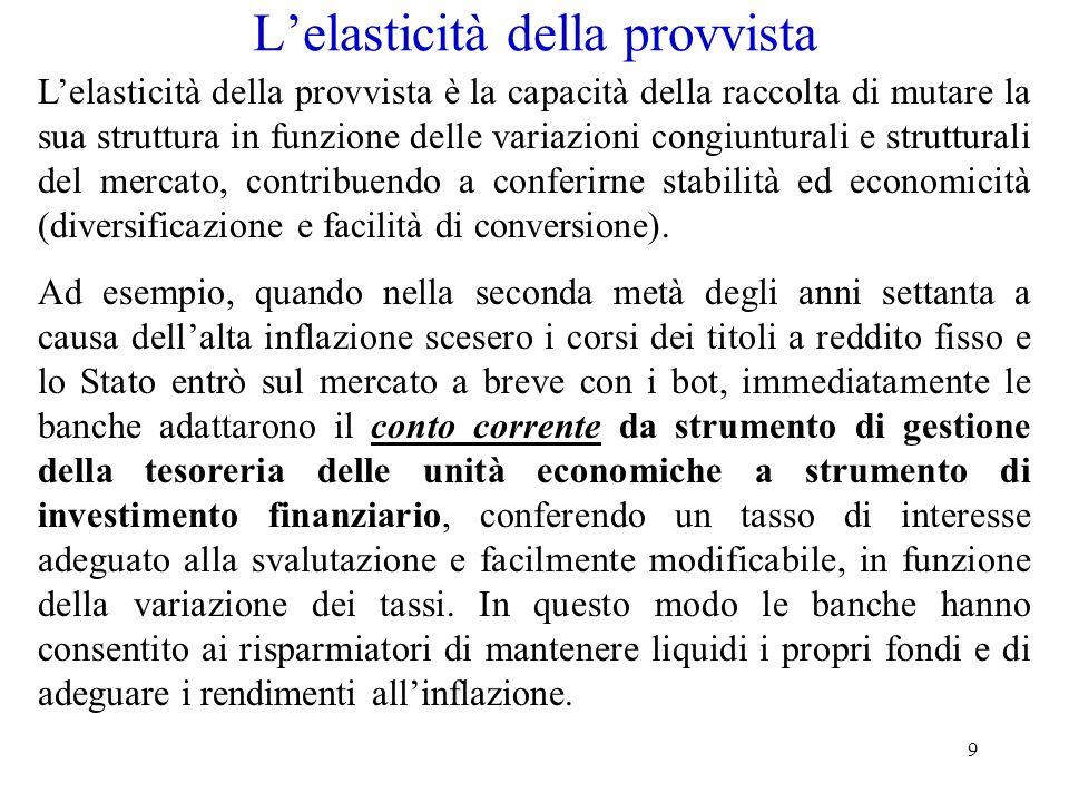 9 Lelasticità della provvista Lelasticità della provvista è la capacità della raccolta di mutare la sua struttura in funzione delle variazioni congiun