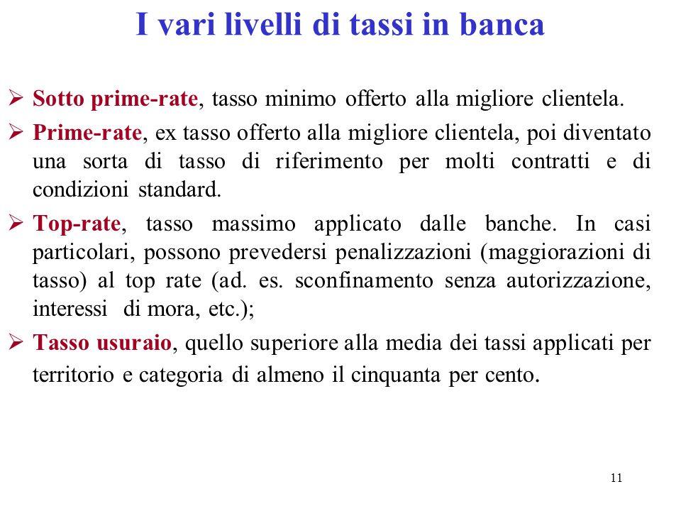11 I vari livelli di tassi in banca Sotto prime-rate, tasso minimo offerto alla migliore clientela.
