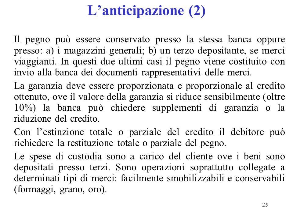25 Lanticipazione (2) Il pegno può essere conservato presso la stessa banca oppure presso: a) i magazzini generali; b) un terzo depositante, se merci viaggianti.