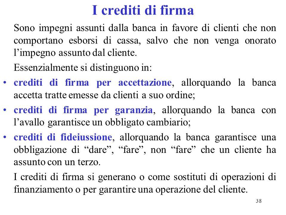 38 I crediti di firma Sono impegni assunti dalla banca in favore di clienti che non comportano esborsi di cassa, salvo che non venga onorato limpegno assunto dal cliente.