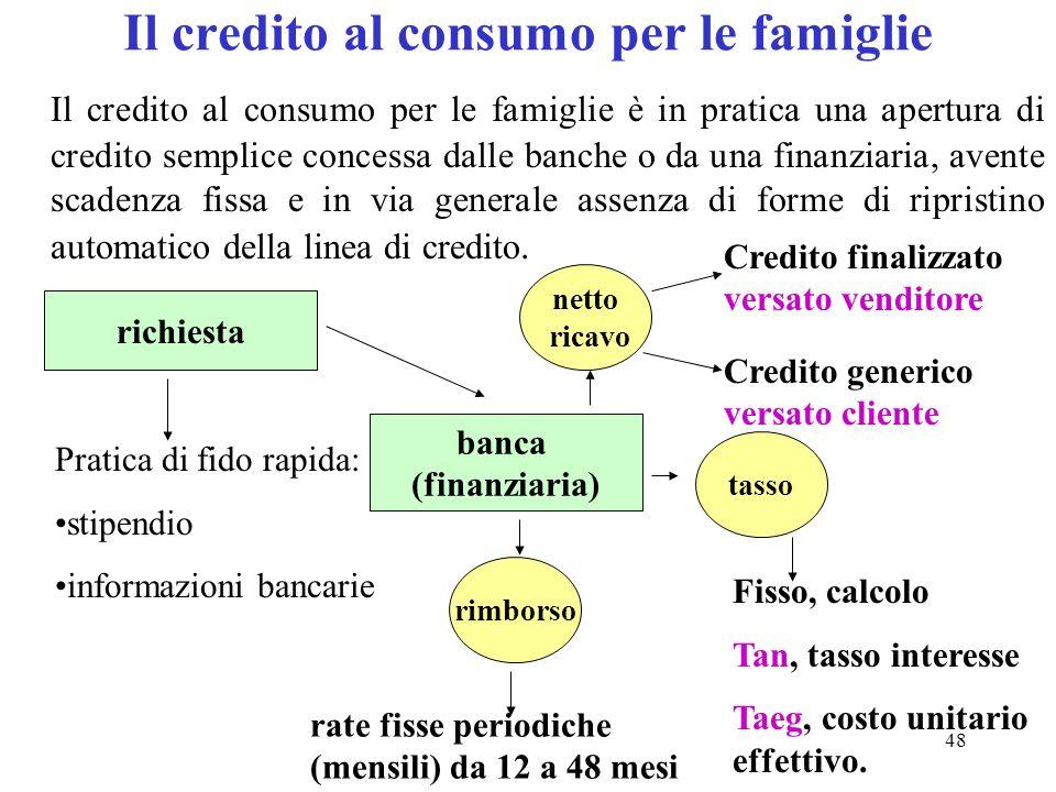 48 Il credito al consumo per le famiglie Il credito al consumo per le famiglie è in pratica una apertura di credito semplice concessa dalle banche o da una finanziaria, avente scadenza fissa e in via generale assenza di forme di ripristino automatico della linea di credito.