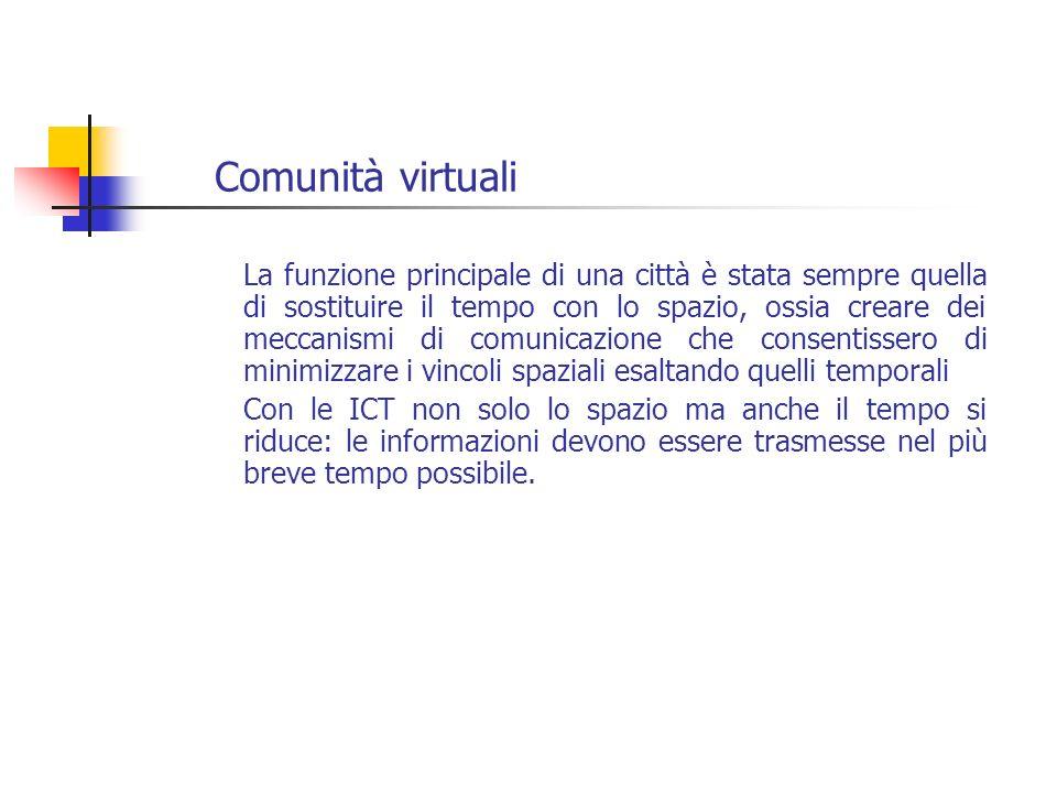 Comunità virtuali La funzione principale di una città è stata sempre quella di sostituire il tempo con lo spazio, ossia creare dei meccanismi di comun