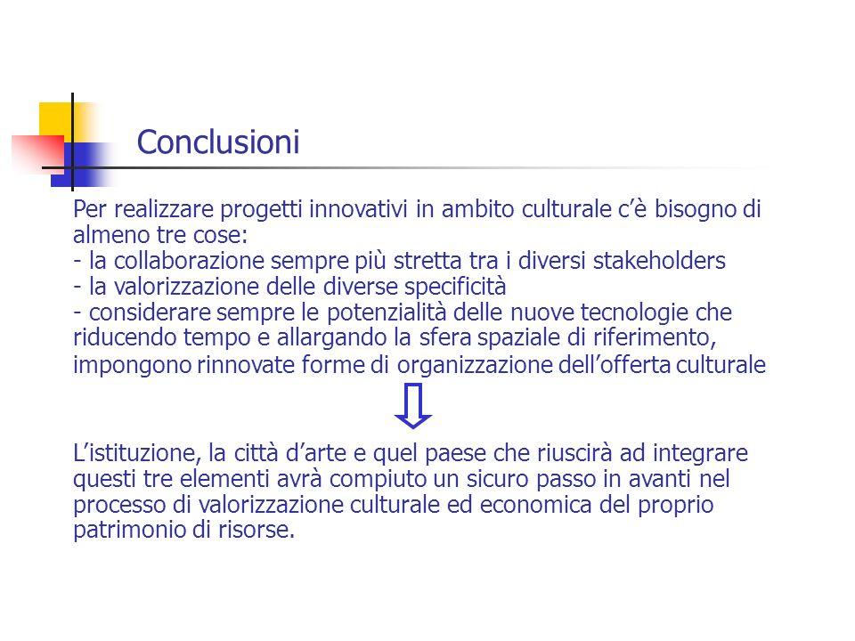 Conclusioni Per realizzare progetti innovativi in ambito culturale cè bisogno di almeno tre cose: - la collaborazione sempre più stretta tra i diversi