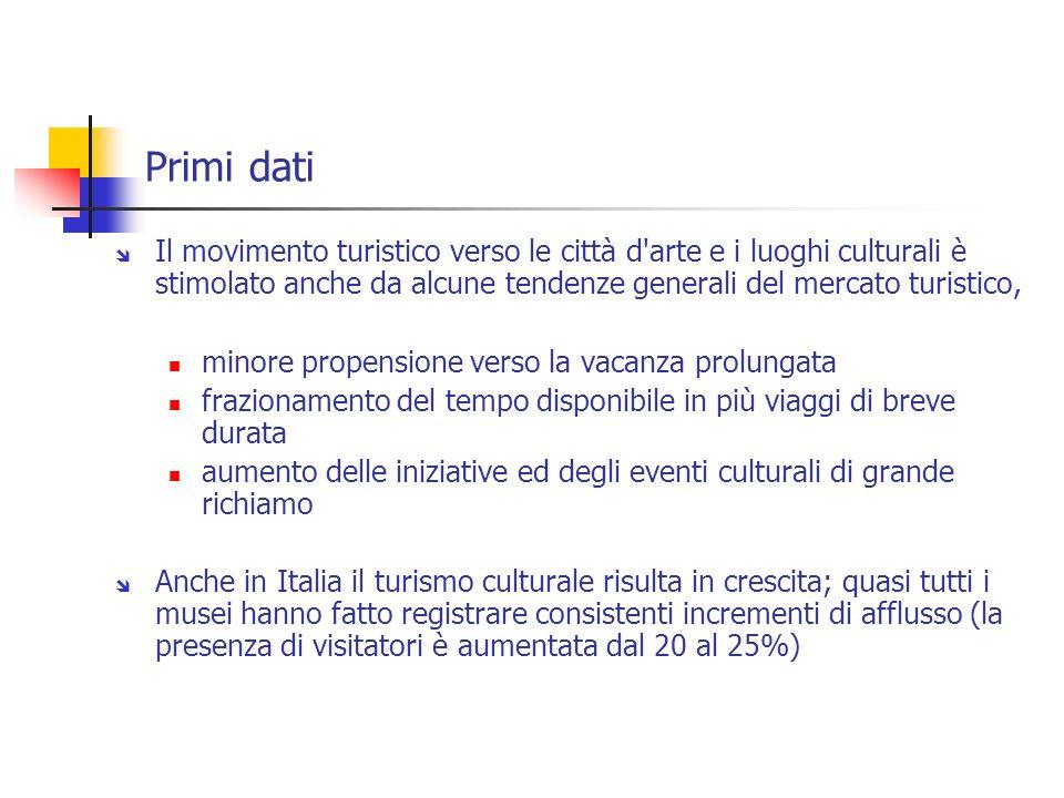 Il turismo culturale in Italia L Italia detiene una quota enorme del patrimonio artistico, storico e culturale a livello mondiale: 3.260 musei, oltre 2.000 fra pinacoteche e gallerie d arte principali, più di 80.000 chiese d interesse storico e artistico.