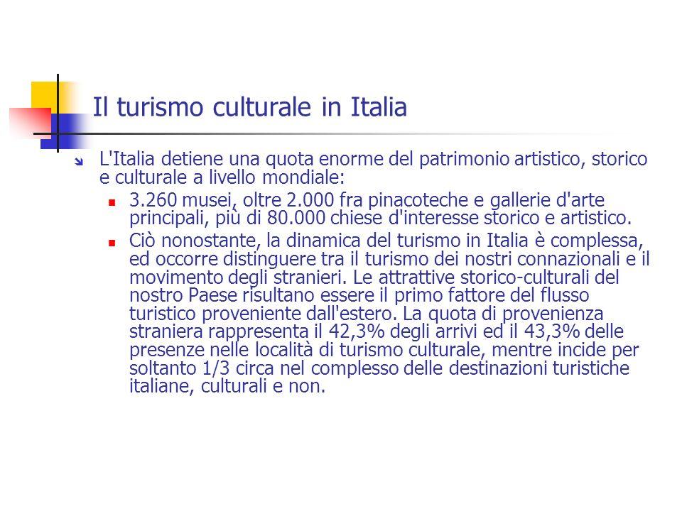 Il turismo culturale in Italia L'Italia detiene una quota enorme del patrimonio artistico, storico e culturale a livello mondiale: 3.260 musei, oltre