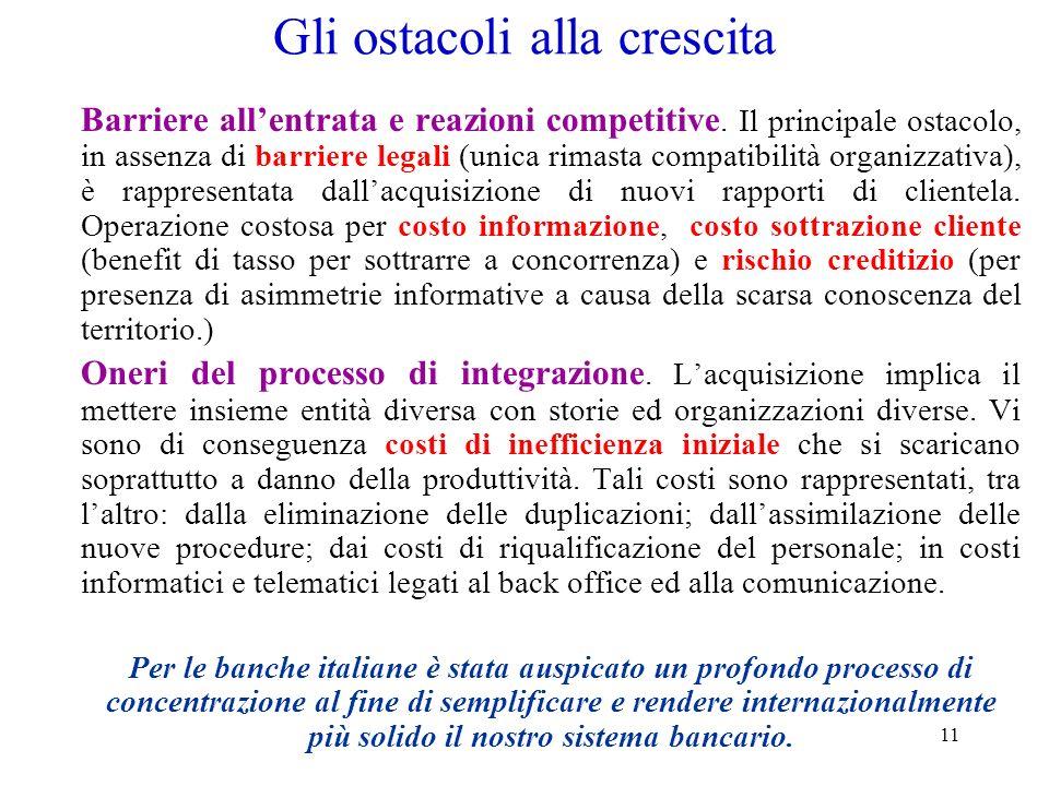 11 Gli ostacoli alla crescita Barriere allentrata e reazioni competitive. Il principale ostacolo, in assenza di barriere legali (unica rimasta compati