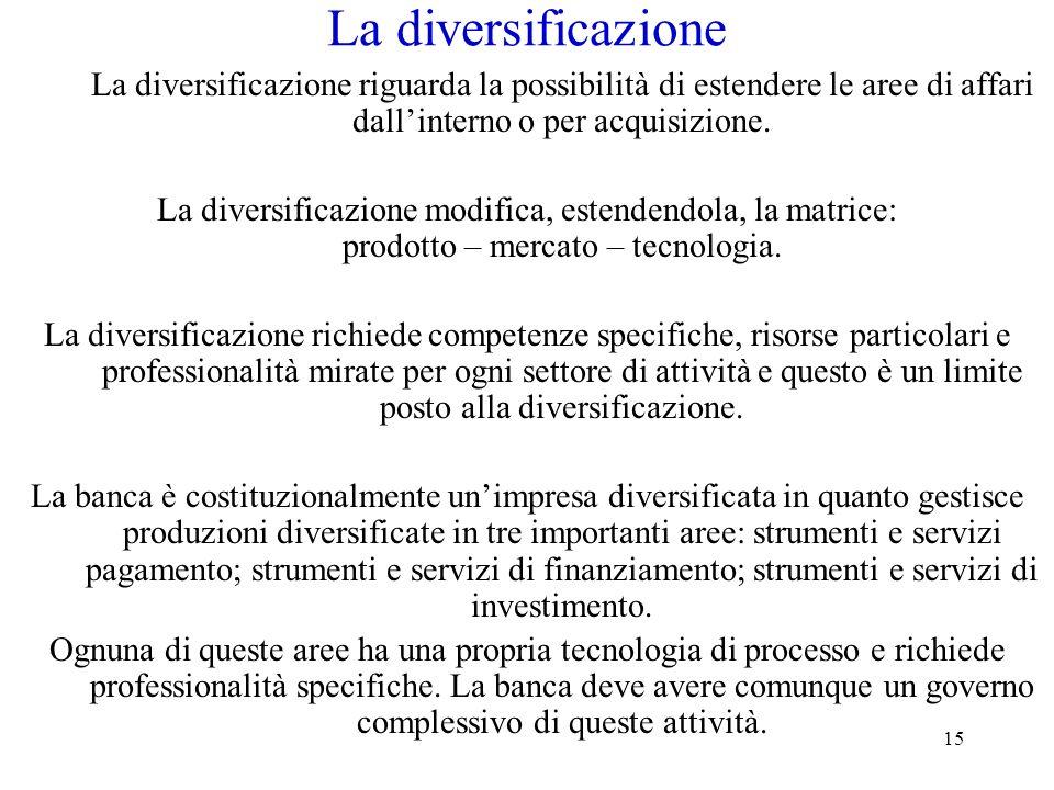 15 La diversificazione La diversificazione riguarda la possibilità di estendere le aree di affari dallinterno o per acquisizione. La diversificazione