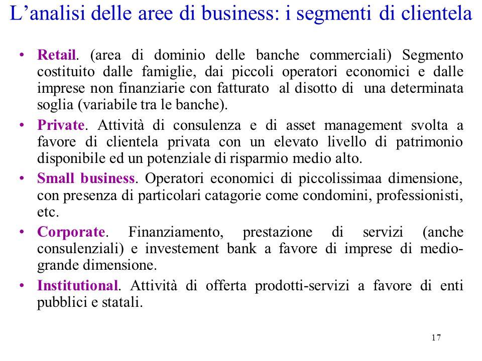 17 Lanalisi delle aree di business: i segmenti di clientela Retail. (area di dominio delle banche commerciali) Segmento costituito dalle famiglie, dai