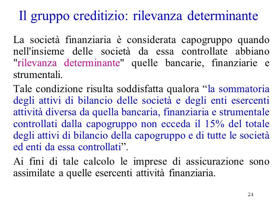 24 Il gruppo creditizio: rilevanza determinante La società finanziaria è considerata capogruppo quando nell'insieme delle società da essa controllate