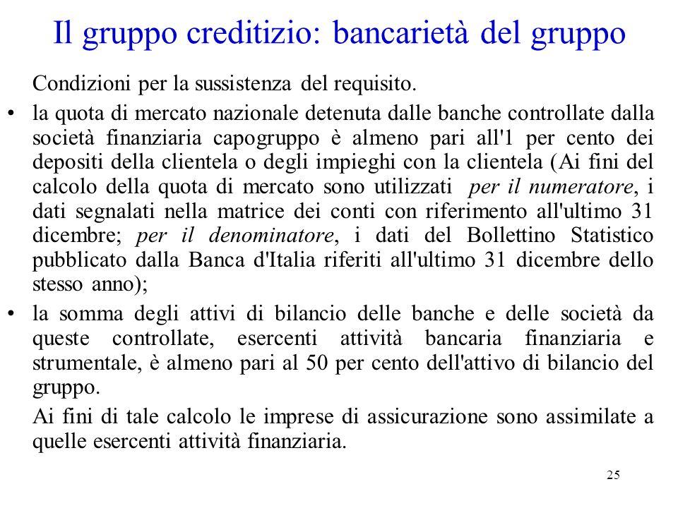 25 Il gruppo creditizio: bancarietà del gruppo Condizioni per la sussistenza del requisito. la quota di mercato nazionale detenuta dalle banche contro