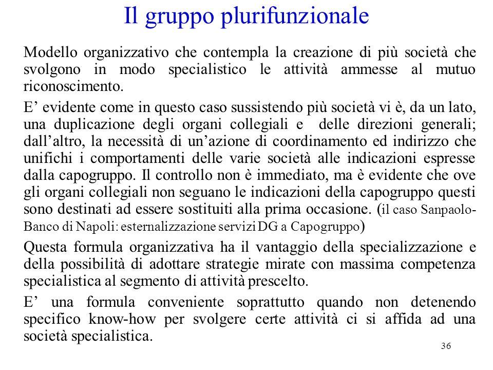 36 Il gruppo plurifunzionale Modello organizzativo che contempla la creazione di più società che svolgono in modo specialistico le attività ammesse al