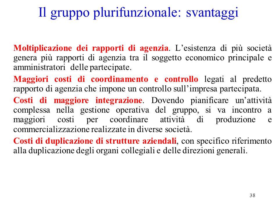 38 Il gruppo plurifunzionale: svantaggi Moltiplicazione dei rapporti di agenzia. Lesistenza di più società genera più rapporti di agenzia tra il sogge