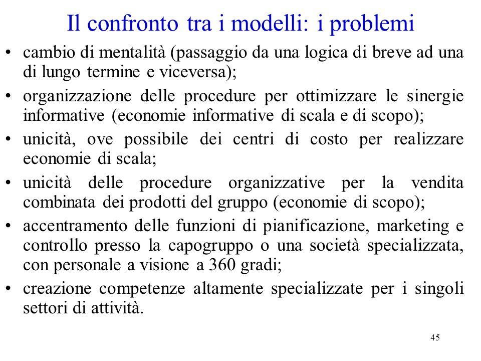 45 Il confronto tra i modelli: i problemi cambio di mentalità (passaggio da una logica di breve ad una di lungo termine e viceversa); organizzazione d
