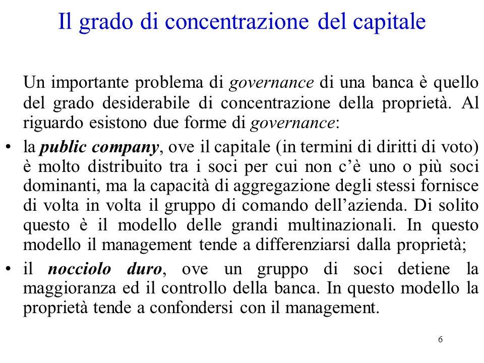 6 Il grado di concentrazione del capitale Un importante problema di governance di una banca è quello del grado desiderabile di concentrazione della pr
