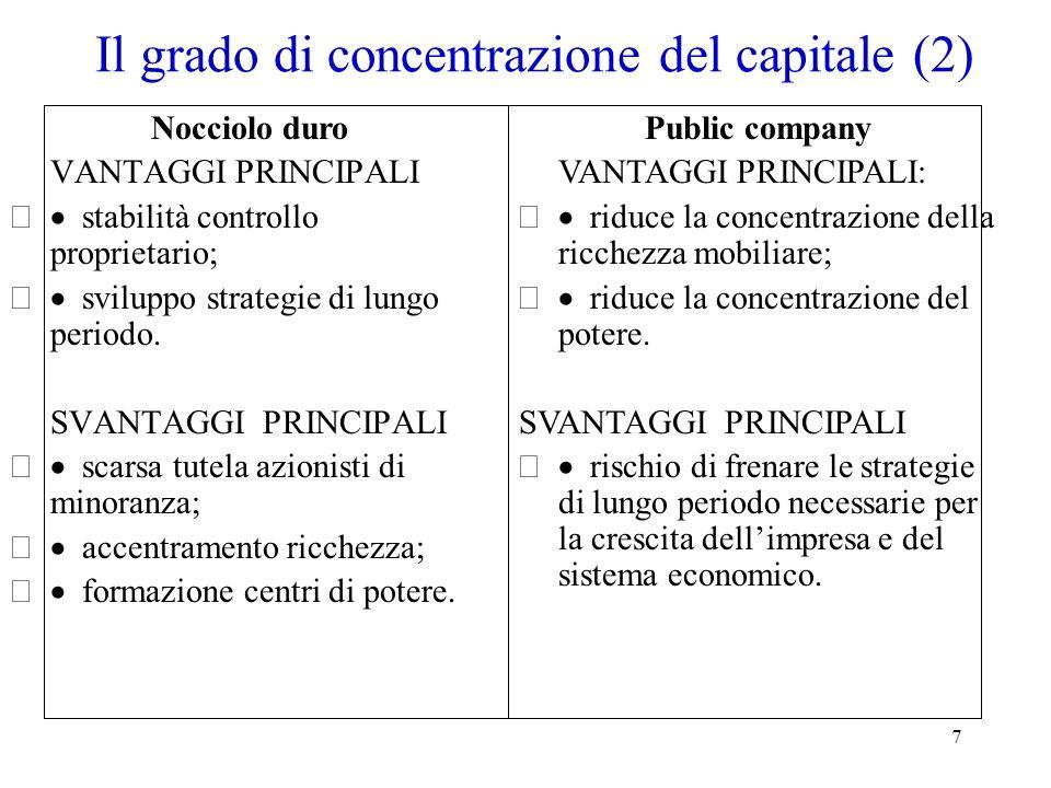 7 Il grado di concentrazione del capitale (2) Nocciolo duro VANTAGGI PRINCIPALI stabilità controllo proprietario; sviluppo strategie di lungo periodo.