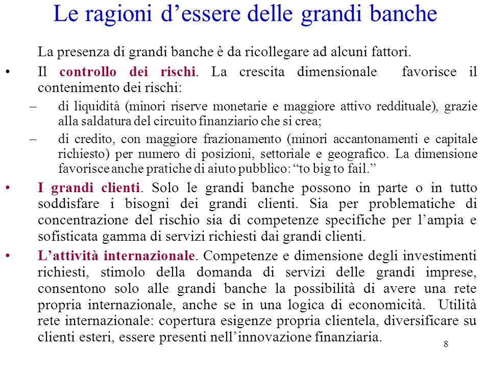 49 Le prime dieci banche italiane nel 2004 (valori in milioni di dollari) La fusione in corso tra Banca Intesa e SanpaoloImi, con un patrimonio di oltre 35.000 milioni di dollari, collocherà la banca risultante al 10 posto nella graduatoria mondiale.