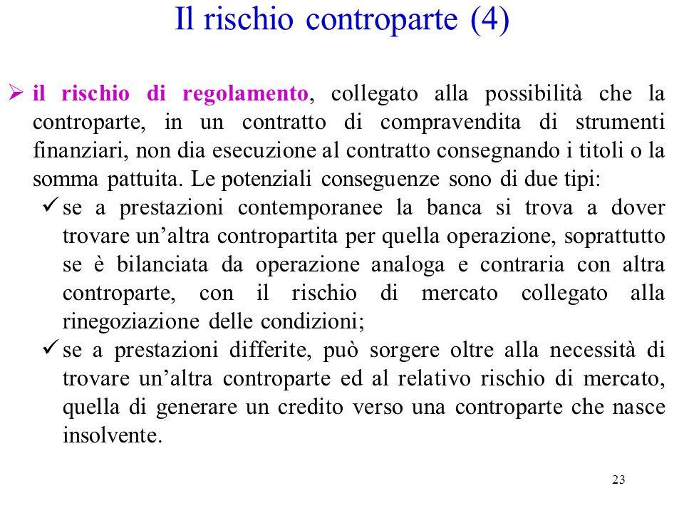 23 Il rischio controparte (4) il rischio di regolamento, collegato alla possibilità che la controparte, in un contratto di compravendita di strumenti