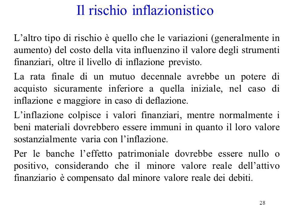 28 Il rischio inflazionistico Laltro tipo di rischio è quello che le variazioni (generalmente in aumento) del costo della vita influenzino il valore d