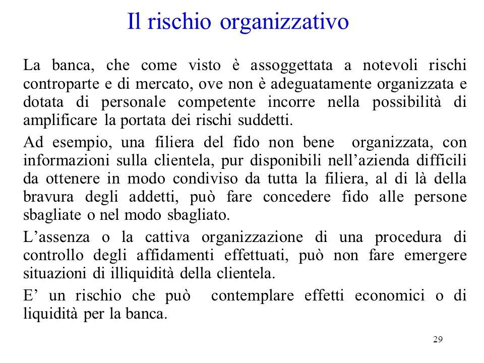 29 Il rischio organizzativo La banca, che come visto è assoggettata a notevoli rischi controparte e di mercato, ove non è adeguatamente organizzata e
