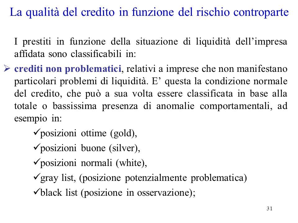 31 La qualità del credito in funzione del rischio controparte I prestiti in funzione della situazione di liquidità dellimpresa affidata sono classific