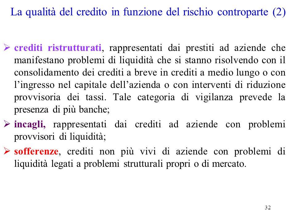 32 La qualità del credito in funzione del rischio controparte (2) crediti ristrutturati, rappresentati dai prestiti ad aziende che manifestano problem