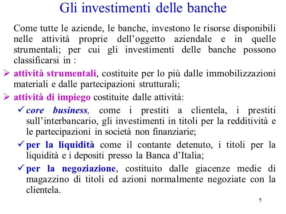 5 Gli investimenti delle banche Come tutte le aziende, le banche, investono le risorse disponibili nelle attività proprie delloggetto aziendale e in q