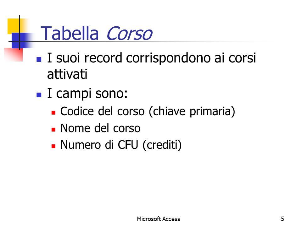 5 Tabella Corso I suoi record corrispondono ai corsi attivati I campi sono: Codice del corso (chiave primaria) Nome del corso Numero di CFU (crediti)