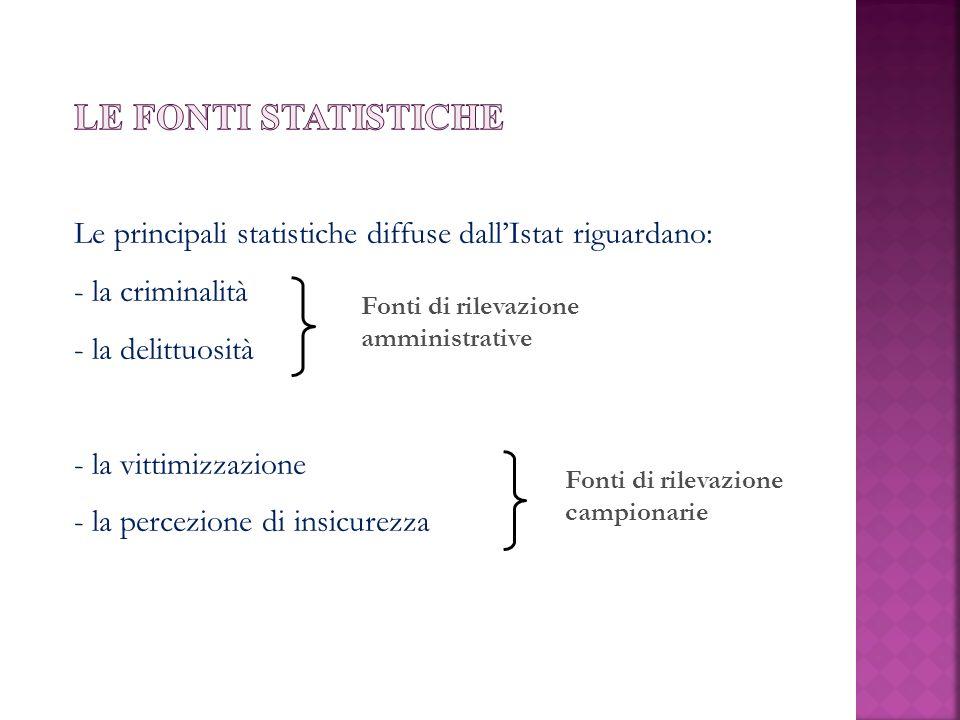 Le principali statistiche diffuse dallIstat riguardano: - la criminalità - la delittuosità - la vittimizzazione - la percezione di insicurezza Fonti d
