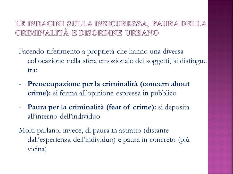 Facendo riferimento a proprietà che hanno una diversa collocazione nella sfera emozionale dei soggetti, si distingue tra: -Preoccupazione per la crimi
