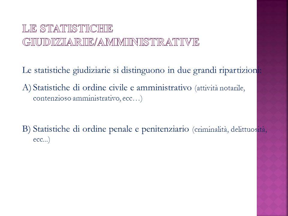 Le statistiche giudiziarie si distinguono in due grandi ripartizioni: A)Statistiche di ordine civile e amministrativo (attività notarile, contenzioso