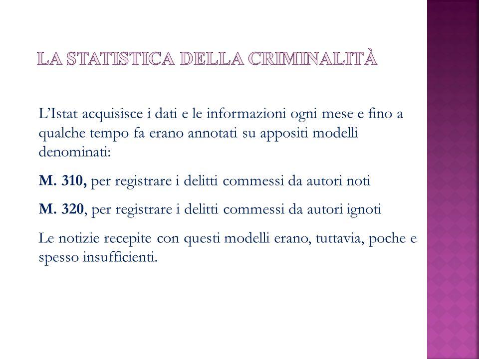 LIstat acquisisce i dati e le informazioni ogni mese e fino a qualche tempo fa erano annotati su appositi modelli denominati: M. 310, per registrare i