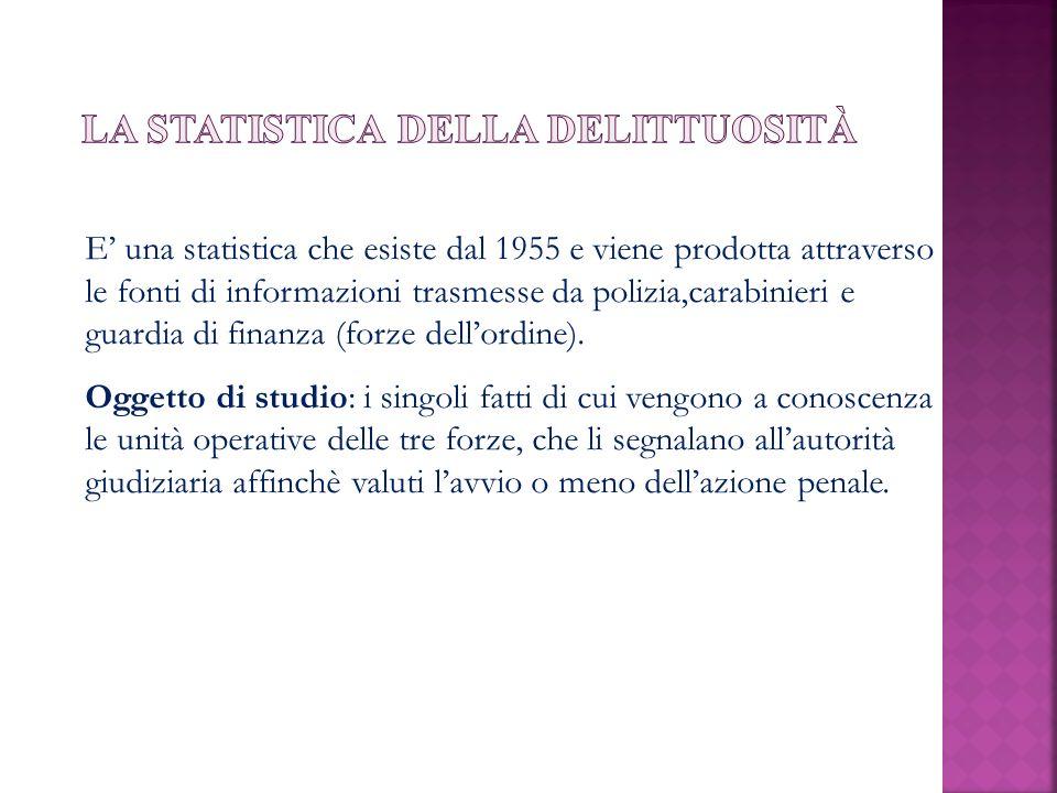 E una statistica che esiste dal 1955 e viene prodotta attraverso le fonti di informazioni trasmesse da polizia,carabinieri e guardia di finanza (forze