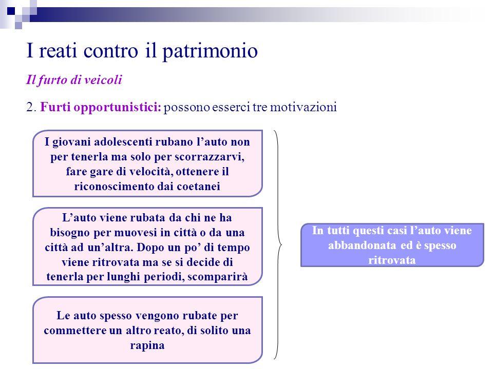 I reati contro il patrimonio Il furto di veicoli 2.