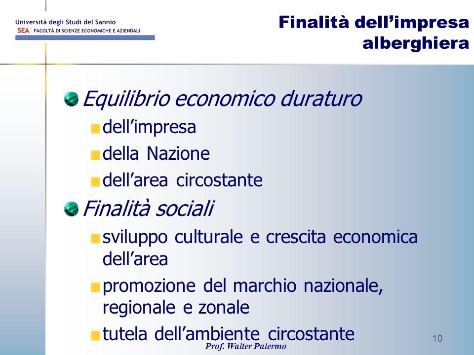 Prof. Walter Palermo 10 Finalità dellimpresa alberghiera Equilibrio economico duraturo dellimpresa della Nazione dellarea circostante Finalità sociali