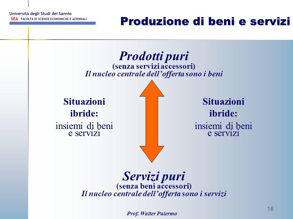Prof. Walter Palermo 16 Produzione di beni e servizi Prodotti puri (senza servizi accessori) Il nucleo centrale dellofferta sono i beni Servizi puri (