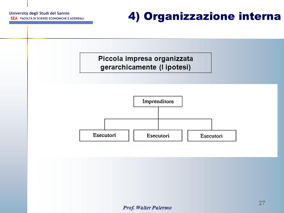 Prof. Walter Palermo 27 4) Organizzazione interna Piccola impresa organizzata gerarchicamente (I ipotesi)