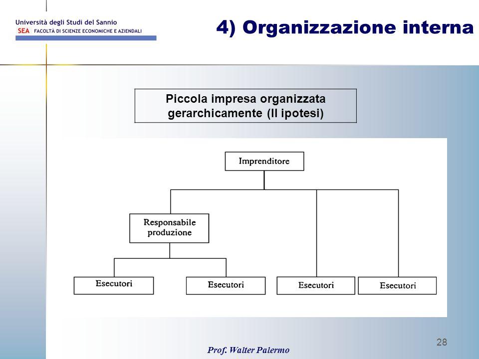 Prof. Walter Palermo 28 4) Organizzazione interna Piccola impresa organizzata gerarchicamente (II ipotesi)