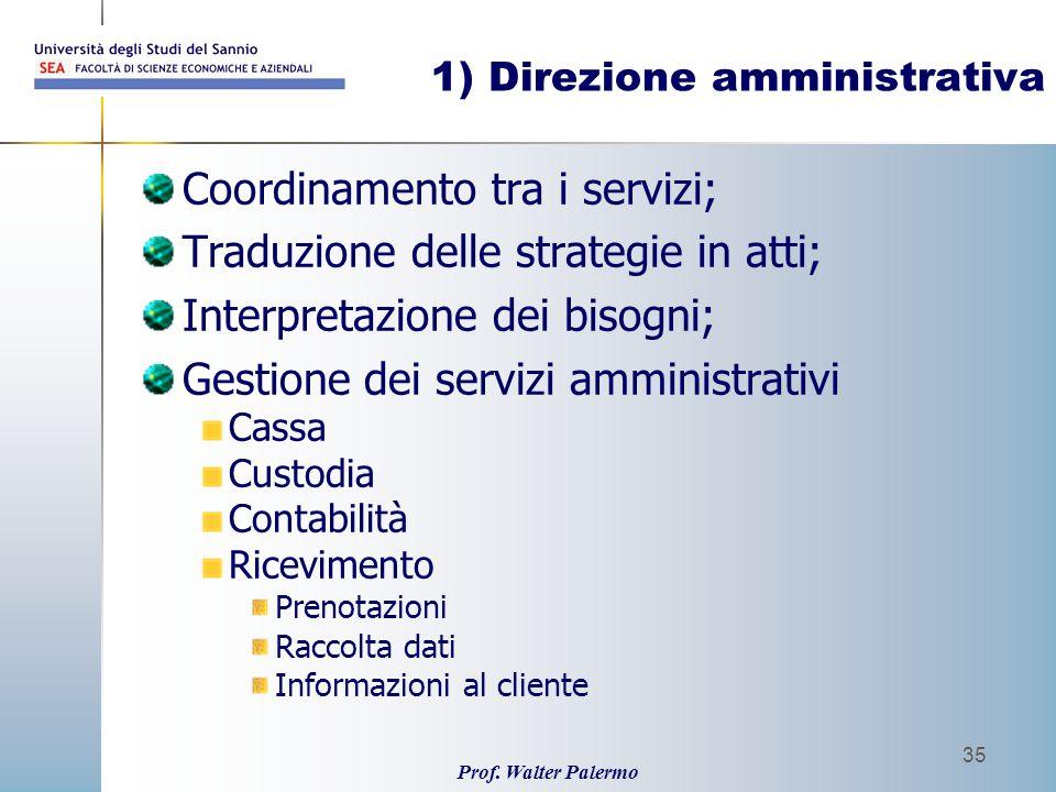 Prof. Walter Palermo 35 1) Direzione amministrativa Coordinamento tra i servizi; Traduzione delle strategie in atti; Interpretazione dei bisogni; Gest